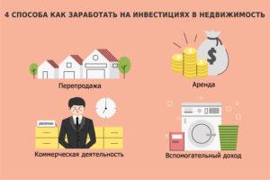 инвестиции в недвижимость 2019