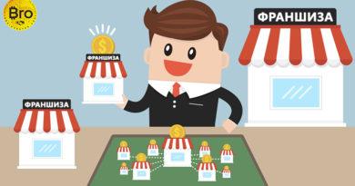 как работает франшиза в бизнесе